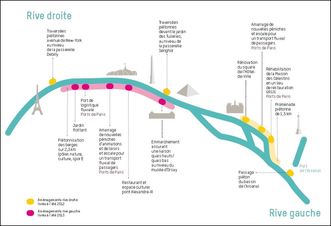 plan-quai-berge-seine-pieton
