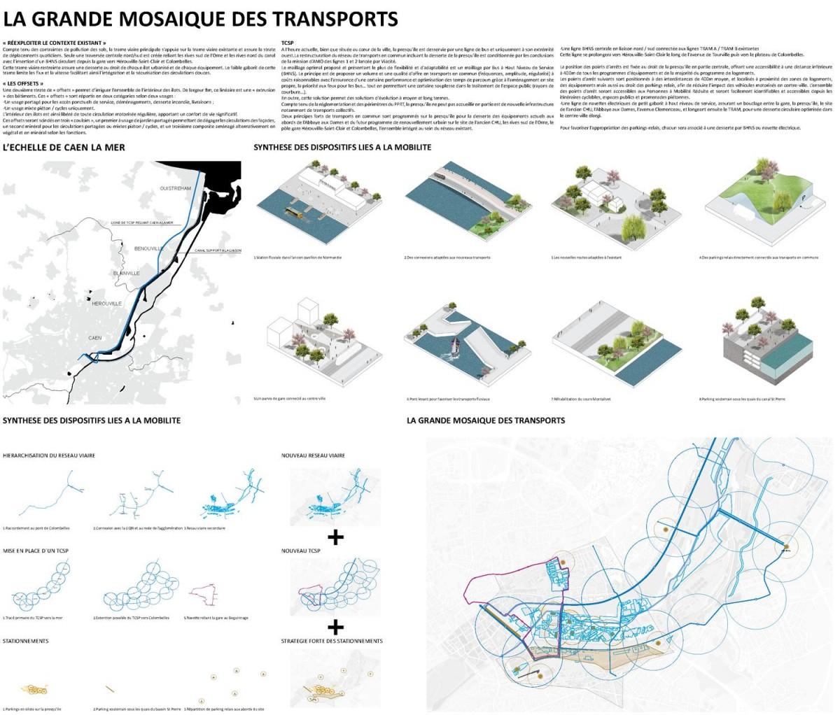 plan-transport-prequ-ile-caen-agglomeration