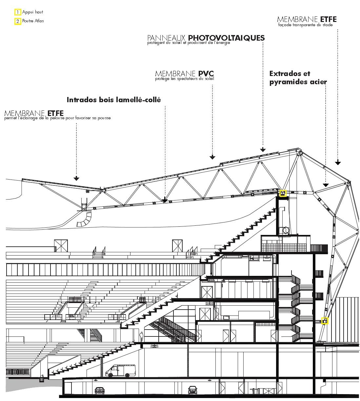 coupe-tribune-facade-toiture-allianz-riviera-nice