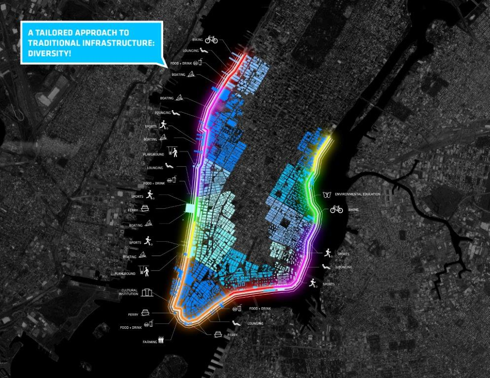 big-urbanisme-new-york-lower-manhattan