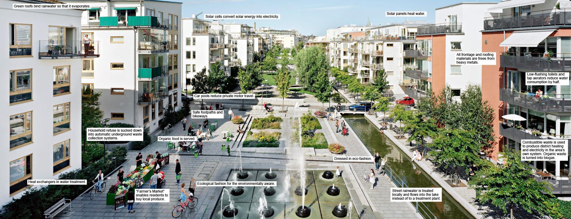 Ville et environnement leblogdelaville for Environnement piscine